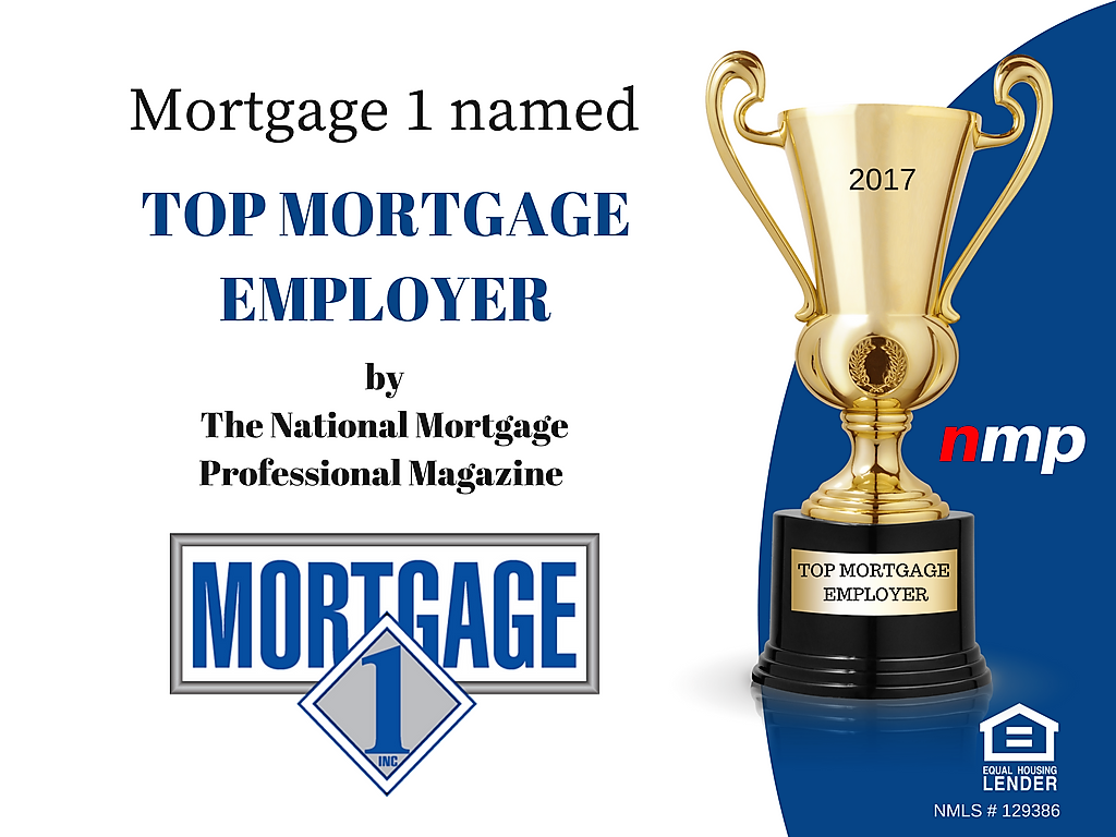 Best mortgage options for 2017