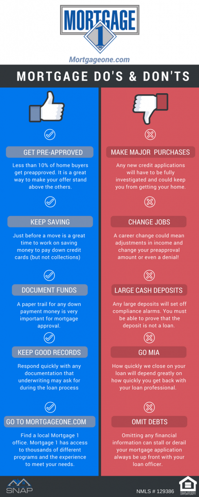 steps toward a smooth mortgage transaction.