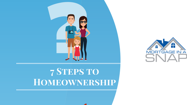 7 Steps to Homeownership