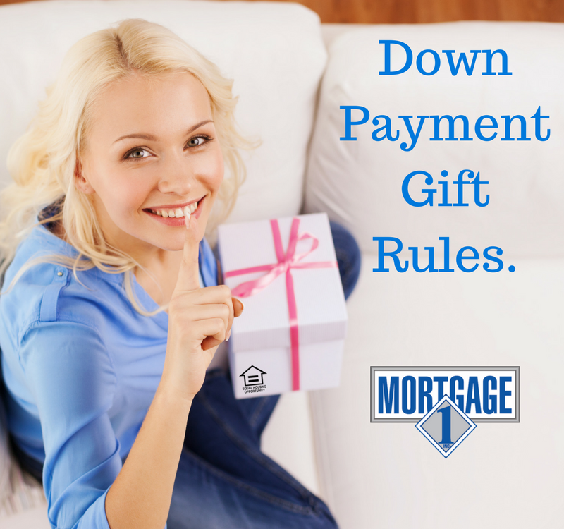 getting down payment assistance