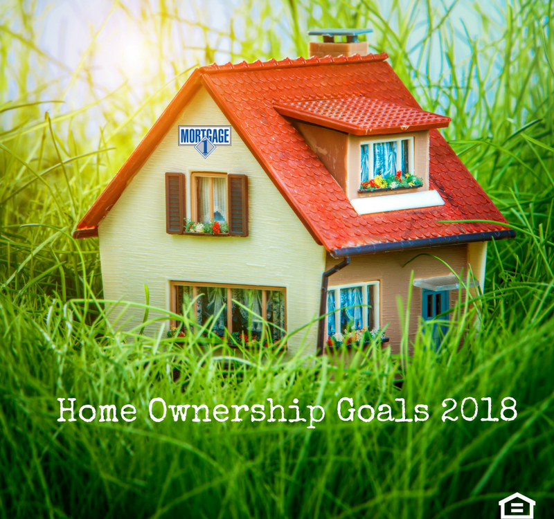 Home Ownership Goals!