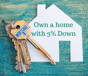 Can you Really own a Home with 3% Down