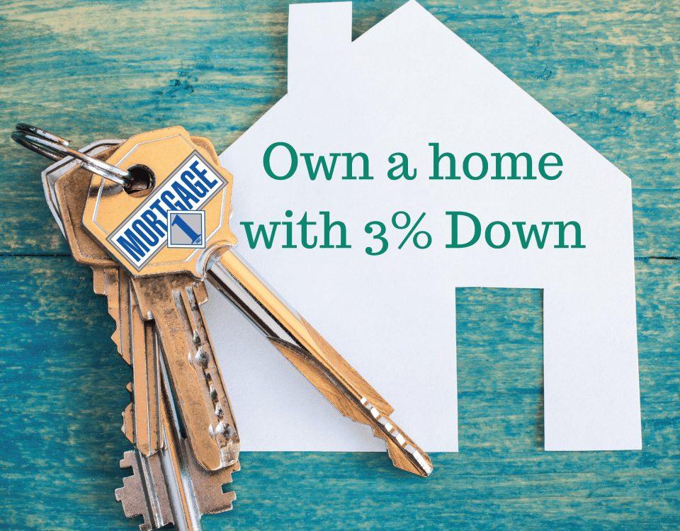 Own a Home with 3% Down Own a Home with 3% Down