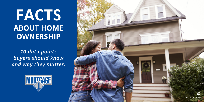 The Facts About Home Ownership